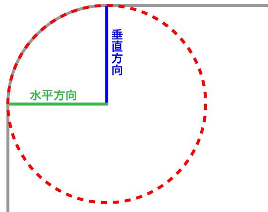 css_radius02